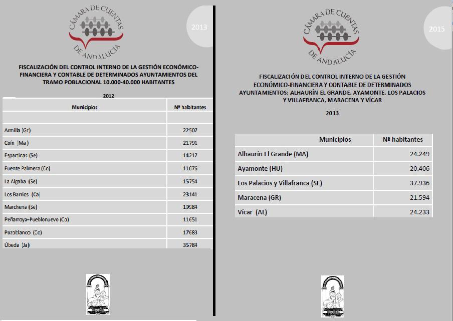 Camara Cuentas Fiscalizaciones